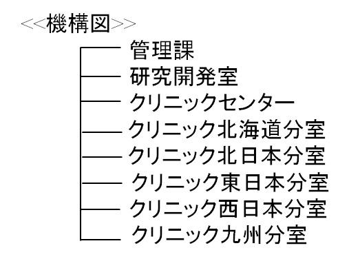 家畜衛生研究所 機構図